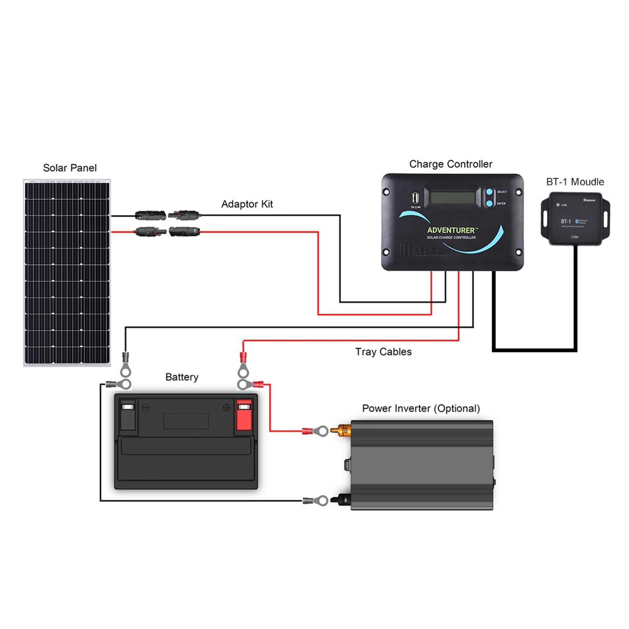 RV Solar Power Kit 200 Watt.jpg
